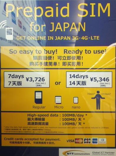 外国人用SIM