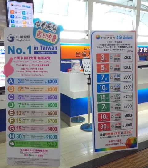 高雄空港でSIMカードの値段