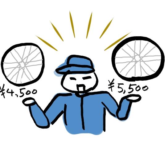 自転車の修理料金
