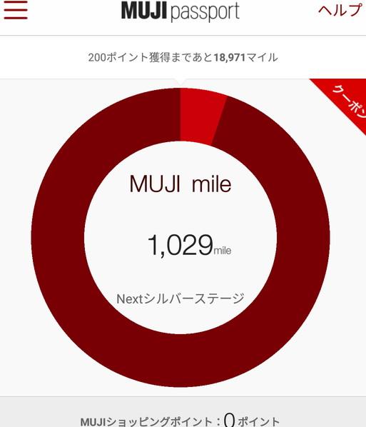 失効するMUJIマイル